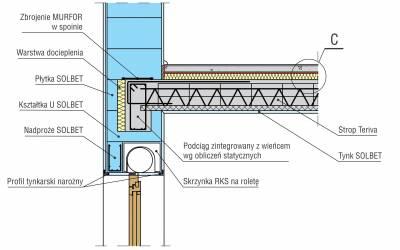 Belki wzmacniające SCM i SCM Passive | ciepłe i pasywne wzmocnienia do montażu stolarki poza murem