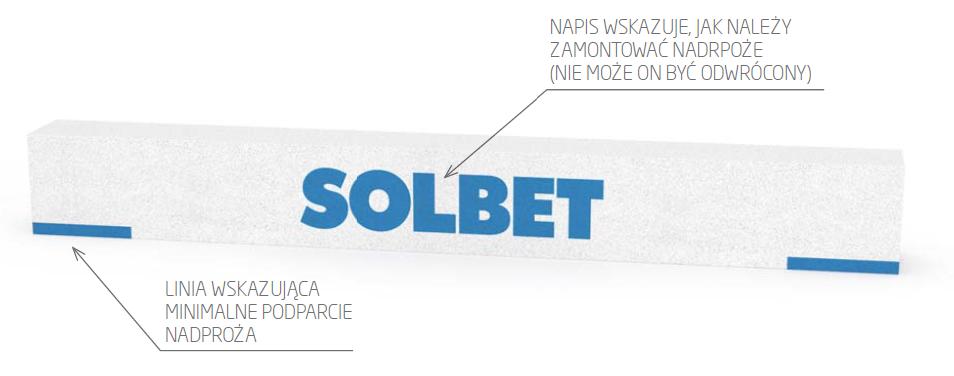 nadproża zbrojone SOLBET